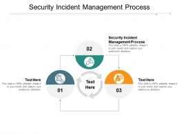 Security Incident Management Process Ppt Powerpoint Presentation Visual Aids Styles Cpb