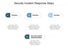 Security Incident Response Steps Ppt Powerpoint Presentation Portfolio Mockup Cpb
