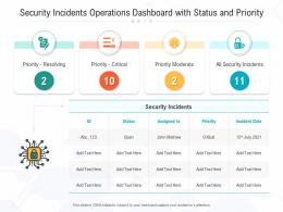 Security Incidents Operations Dashboard With Status And Priority