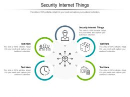 Security Internet Things Ppt Powerpoint Presentation File Gallery Cpb
