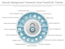 Security Management Framework Good Powerpoint Themes