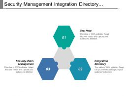 Security Management Integration Directory Process Composer Lifecycle Management