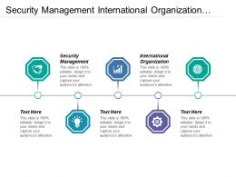 Security Management International Organization Financial Management Business Ethics Cpb