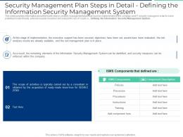 Security Management Plan Steps In Detail Defining The Information Security Management System Ppt Show