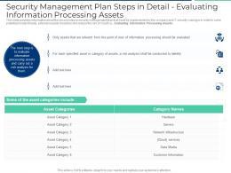 Security Management Plan Steps In Detail Evaluating Information Processing Assets Ppt File Design