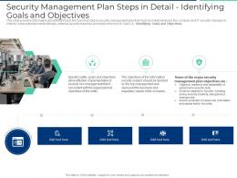 Security Management Plan Steps In Detail Identifying Goals And Objectives Ppt Visuals