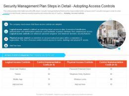 Security Management Plan Steps Set Up Advanced Security Management Plan Ppt Formats