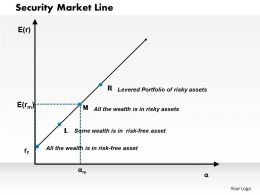 Security Market Line Powerpoint Presentation Slide Template