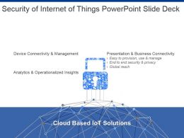 Security Of Internet Of Things Powerpoint Slide Deck