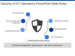 Security Of Iot Operations Powerpoint Slide Rules