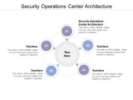 Security Operations Center Architecture Ppt Powerpoint Presentation Professional Cpb