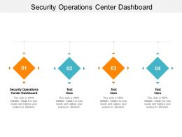 Security Operations Center Dashboard Ppt Powerpoint Presentation Pictures Infographics Cpb