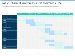 Security Operations Implementation Timeline Activity Security Operations Integration Ppt Diagrams