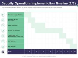 Security Operations Implementation Timeline Staff Enterprise Security Operations Ppt Example
