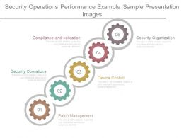 Security Operations Performance Example Sample Presentation Images