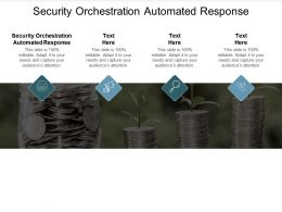 Security Orchestration Automated Response Ppt Powerpoint Presentation Gallery Example File Cpb