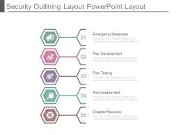 Security Outlining Layout Powerpoint Layout