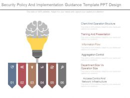 Security Policy And Implementation Guidance Template Ppt Design