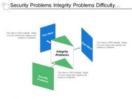 Security Problems Integrity Problems Difficulty Accessing Data Concurrent Access