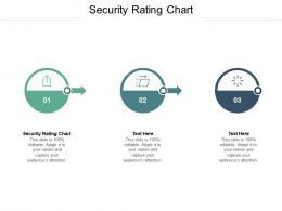 Security Rating Chart Ppt Powerpoint Presentation Professional Slides Cpb