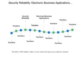 Security Reliability Electronic Business Applications Telecommunications Networks Enterprise Communications
