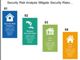 Security Risk Analysis Mitigate Security Risks Physical Examination Cpb