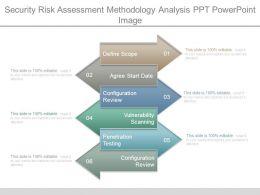 security_risk_assessment_methodology_analysis_ppt_powerpoint_image_Slide01