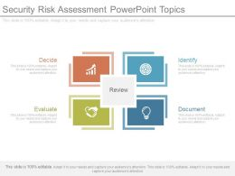 Security Risk Assessment Powerpoint Topics
