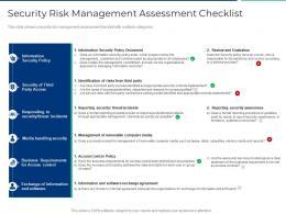 Security Risk Management Assessment Checklist Ppt Ideas Graphics Tutorials