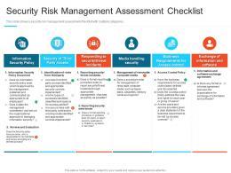 Security Risk Management Assessment Checklist Steps Set Up Advanced Security Management Plan