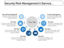 Security Risk Management It Service Management Inventory Management