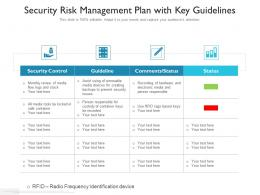 Security Risk Management Plan With Key Guidelines