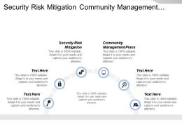 Security Risk Mitigation Community Management Plans Request Materials