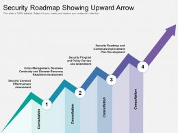 Security Roadmap Showing Upward Arrow