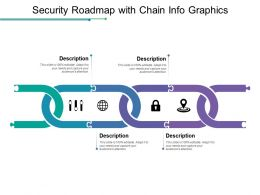 Security Roadmap With Chain Info Graphics