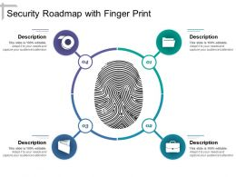 Security Roadmap With Finger Print