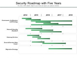 Security Roadmap With Five Years
