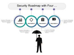 Security Roadmap With Four Directions