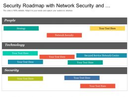 Security Roadmap With Network Security And Secured Service