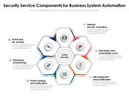 Security Service Components For Business System Automation