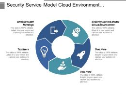 Security Service Model Cloud Environment Effective Staff Meetings Cpb