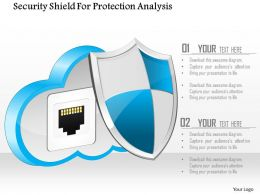 Security Shield For Protection Analysis Ppt Slides