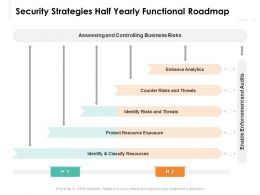 Security Strategies Half Yearly Functional Roadmap