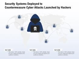 Security Systems Deployed To Countermeasure Cyber Attacks Launched By Hackers