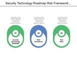 Security Technology Roadmap Risk Framework Protect Framework