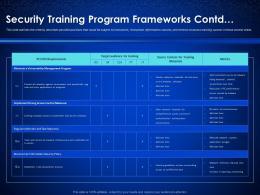 Security Training Program Frameworks Contd Enterprise Cyber Security Ppt Summary