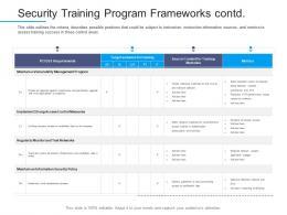 Security Training Program Frameworks Contd Information Security Awareness Ppt Brochure