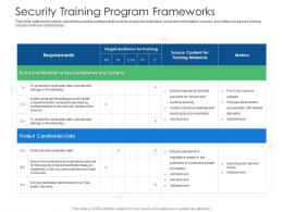 Security Training Program Frameworks Cyber Security Phishing Awareness Training Ppt Download