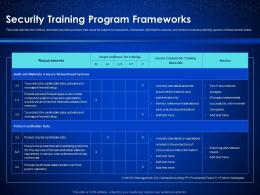 Security Training Program Frameworks Enterprise Cyber Security Ppt Professional