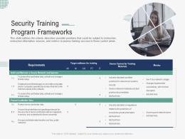 Security Training Program Frameworks Implementing Security Awareness Program Ppt Topic